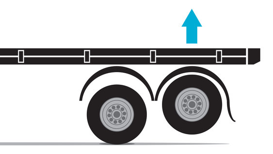 How tandem axle lift looks